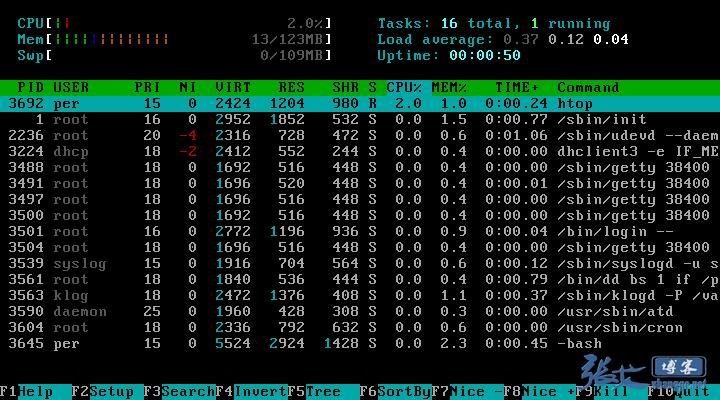 Linux系统监控、诊断工具之top命令详解